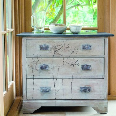 Make Your Own Chalk Paint What Type Of Pain