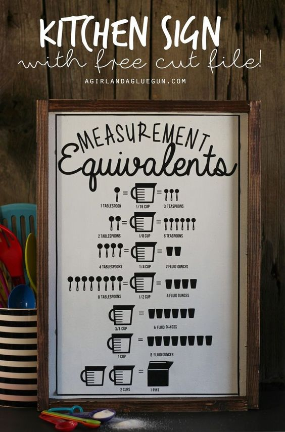 Measurement Equivalents Sign